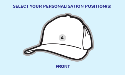 Logo position guide for baseball caps