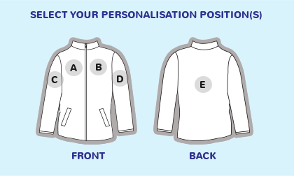 Logo position guide for jackets